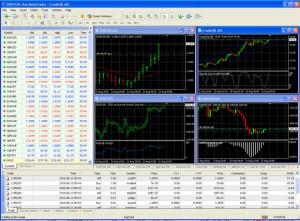 Trading avec MT4