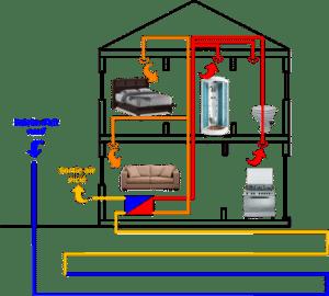 Le puits canadien bon savoir - Principe de fonctionnement d un puit canadien ...