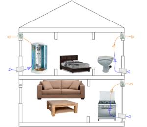 Une ventilation d'appoint - source photos conseils-thermiques.org
